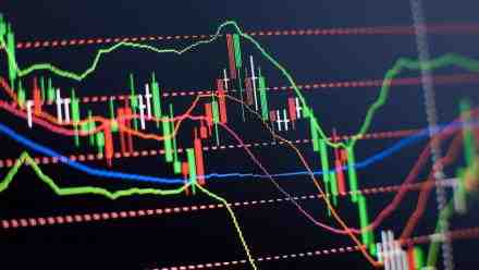 Technical analysis of the CAC 40